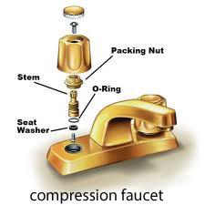 compression-faucet